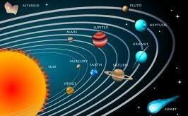 Solar System Book Questions - Pics about space