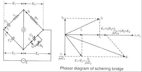 Ac Bridges Phasor Diagram Trusted Wiring Diagram